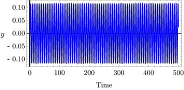 Time history of PD controller at a) τ1= 0.1, τ2= 0.1, b) τ1= 0.4, τ2= 0.4, c) τ1= 0.7, τ 2 = 0.7