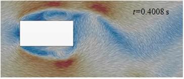 Flow status in the region of wake flow