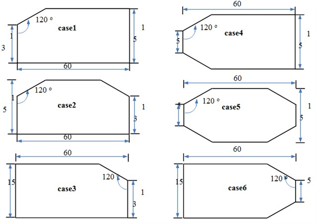 Cross-section shape of case 1 to case 6 (mm)