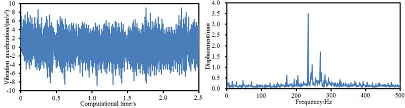 Vibration characteristics of boring bars at different back cutting depths