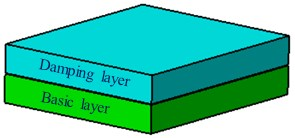 Two forms of damping structures