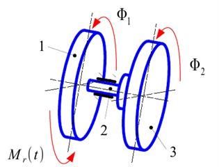 The structural model of the torsional vibration damper. 1 – hub, 2 – torsional spring,  3 – flywheel of damper