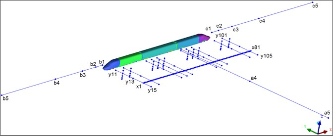 Distribution diagram of observation points of aerodynamic noises