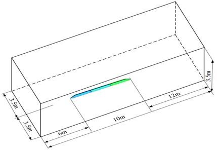 Computation domain of aerodynamic noises of the high-speed train