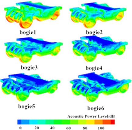 Contours of acoustic power distributions of the high-speed train