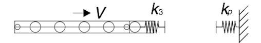 Deck-pier pounding methods