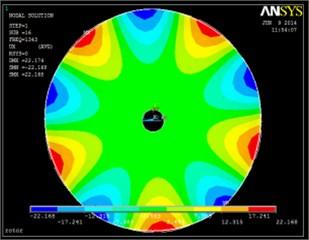 Vibration modes based on finite element method