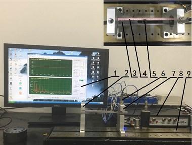 Experiment design of mistuned stiffness identification