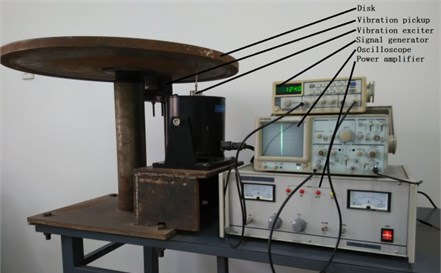 Experiment devices of the simulation of modal test