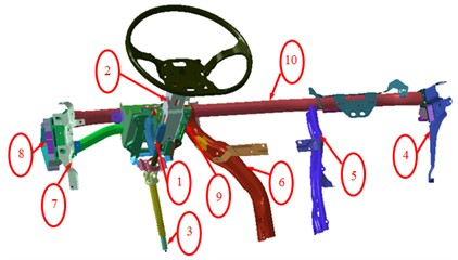 Key parts of steering system