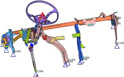 Geometric model of steering system