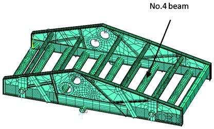 Finite element model  of the vibrating screen