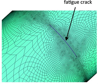 The simulated fatigue crack  of the No. 4 beam