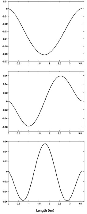 The first 3 displacement and strain mode shapes