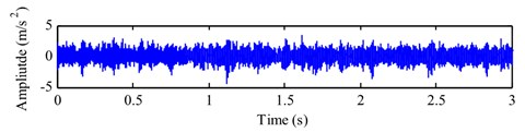 Single-channel signal x1t with a missing tooth and its FFT spectrum & envelope spectrum