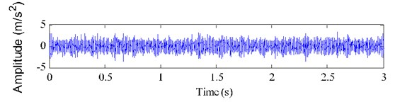 Single-channel signal x2t with a chipped tooth and its FFT spectrum and envelope spectrum