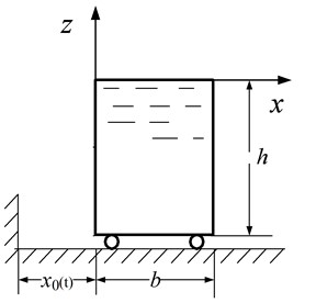 Illustration of aqueduct shell horizontal motion