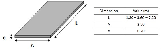 Prefabricated reinforced concrete slab dimensions