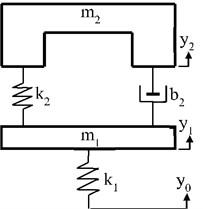 Quarter-car model with a) passive suspension, b) TMD, c) ATMD