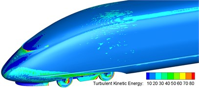Contours for the distribution of turbulent kinetic energy of high-speed trains