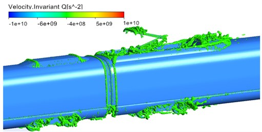 Distribution diagram of vorticity of high-speed trains