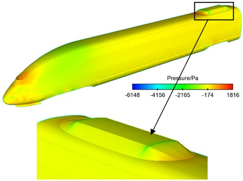 Contours of pressure at the surface of high-speed trains