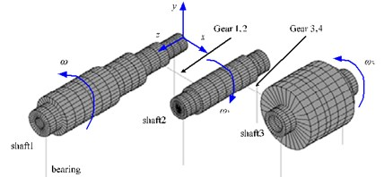 Three-shaft-Two-gear mesh gear train in reference
