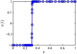 a) x(t) vs. t, b) u(t) vs. t, c) λ(t) vs. t