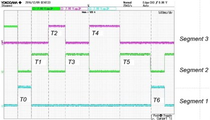 Electrical signals on segments of piezorobot. T0 – start time, T1,…, T6 time from start  to control signal end of each segment