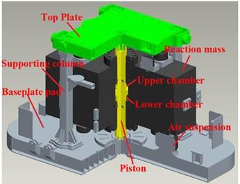 Vibrator structure: a) a vibrator mounted on vibroseis, b) CAD model of vibrator
