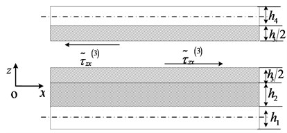 Shear forces in transition layer and damping layer