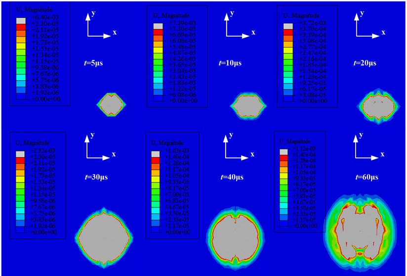 Gradually propagation of the AE waves generated by matrix cracking
