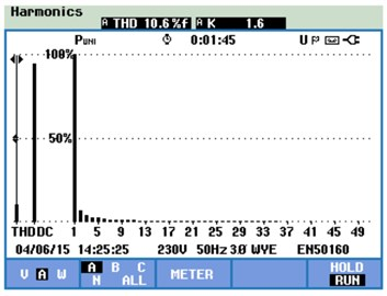 Load voltage harmonic spectrum at  D0= 90 %