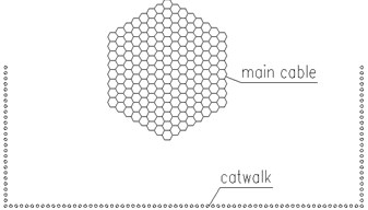 The most unfavorable working conditions of the transient main cables with catwalks