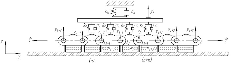 Dynamics model of transverse vibration with clamping chain transmission
