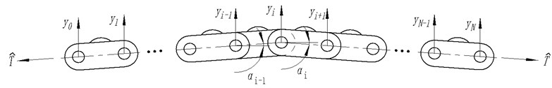 Diagrammatic sketch of chain stiffness analysis