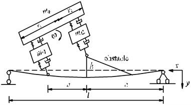 The planar vehicle-bridge coupling model of vehicle bump process