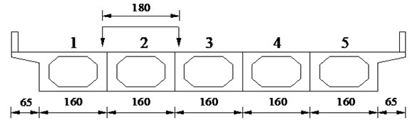 Case 2: the transverse position of vehicle bump in 2# slab (unit: cm)