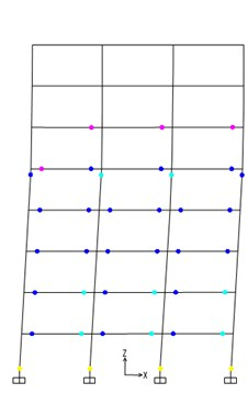 Plastic hinges of 8-story steel frame