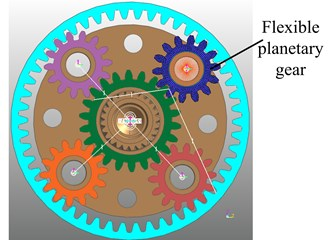 Rigid-flexible coupling model of planetary gear transmission