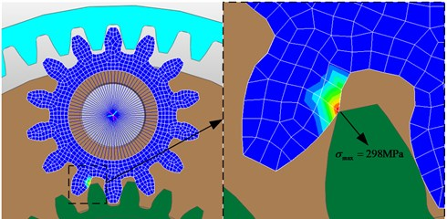 Stress distribution of planetary gear with max stress