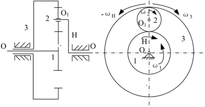 Epicyclic gear structure