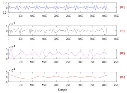 The signal decomposition  of State 1 by LMD