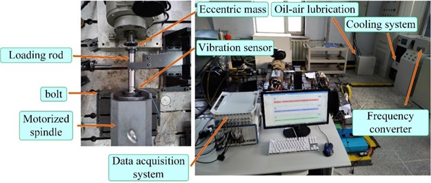 Test platform of the motorized spindle