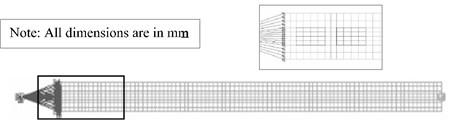 Model of manipulator