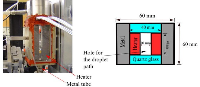 The heated chamber without the cooling device and schematic top view of the heated chamber