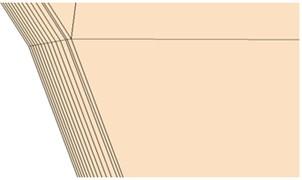 Mesh topology of the bogie