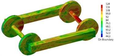 Far-field aerodynamic noise sources of the bogie