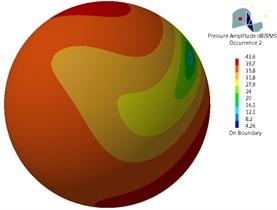 Aerodynamic noise radiation of the bogie in the far field