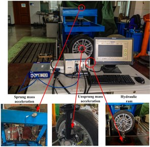 Quarter vehicle suspension test rig for road profile estimation